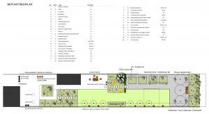 beplantingsplan tuinontwerp utrecht